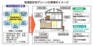 地域住宅グリーン化事業イメージ